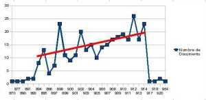 propers-proper-graf